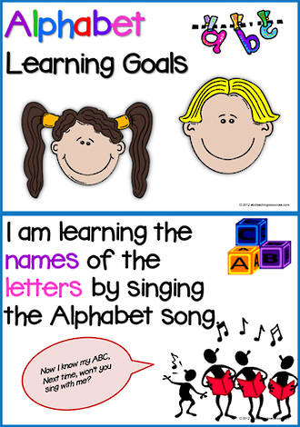 Alphabet | Learning Goal | Charts