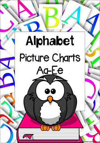 Alphabet | ABCDE | Letter-Sound-Picture