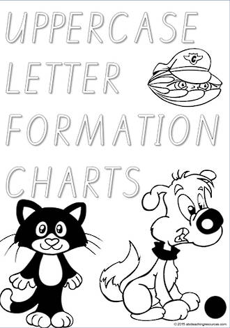 Foundation Handwriting | Letter Formation | UPPERCASE |  Charts | QLD Print