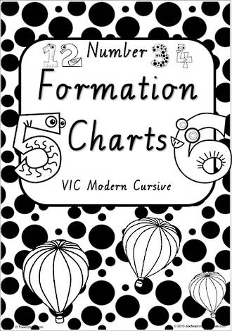 Foundation Handwriting | Number Formation | Charts | VIC PreCursive