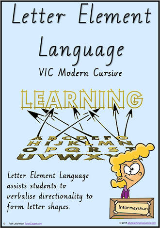 Foundation Handwriting | Terminology | Letter Element | Charts | VIC PreCursive