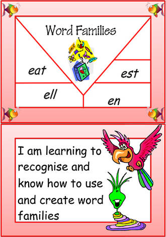 Word Families | Beginning  with E | Charts