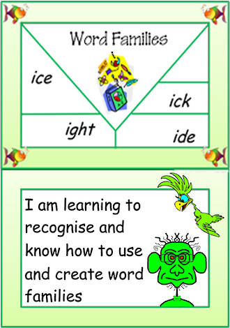 Word Families | Beginning  with I | Charts