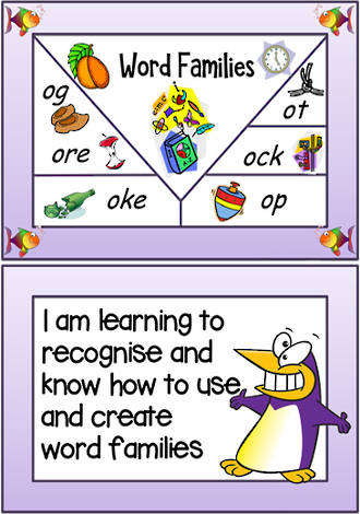 Phonics | Word Families | Beginning with O
