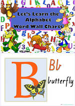 Let's Learn the Alphabet |  VIC  Print | Charts