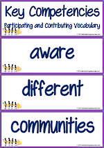 Key Competencies | Participating and Contributing | Vocabulary | Cards