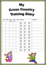 Cross Country | Training Diary | Chart