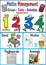 Maths Management | Groups | Tasks | Activities | Early Learners