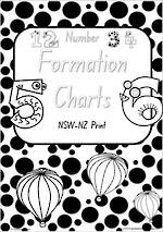 Foundation Handwriting | Number Formation| Charts | NSW - NZ Print