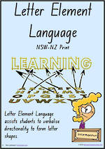 Foundation Handwriting | Terminology | Letter Element | Charts | NSW-NZ Print
