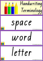 Foundation Handwriting | Terminology |Vocabulary | Flashcards | QLD Print