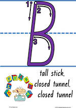 Year 1 Handwriting   Terminology   Uppercase Letter   Charts   QLD Print