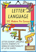 Year 1 Handwriting | Terminology | Uppercase Letter | Charts | VIC Modern PreCursive
