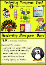 Year 1 Handwriting  |  Management | Cards | QLD Print