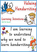 Year 2 Handwriting | Visible Learning | Valuing Handwriting | Learning Intentions | QLD Pre Cursive