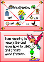 Phonics | Word Families | Beginning with  E