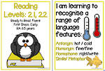 Fluent Reading | Levels 21,22 | Learning Goals| Flip Charts