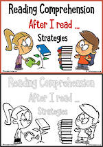 After I Read | Reading  Comprehension Strategies