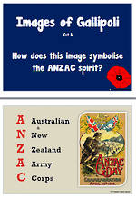 Interpreting  | Images of Gallipoli | ANZAC Day | Set 1