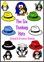 Six Thinking Hats | Explanation
