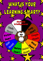 Smart Engaged Learner | How Smart are You?