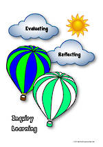 Inquiry Learning Stages | Hot Air Balloon | Display