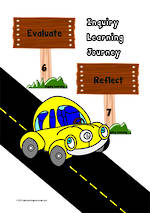 Inquiry Learning Steps | Journey | Display