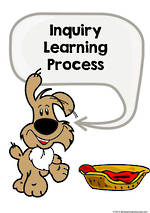 Inquiry Learning Process | Charts
