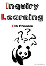 Inquiry Learning Process | Cards