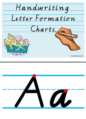 Handwriting | Letter Formation | Charts | VIC Modern Cursive