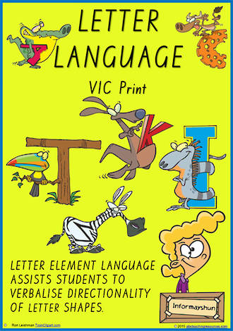 Foundation Handwriting | Terminology | Uppercase Letter | Charts | VIC Print