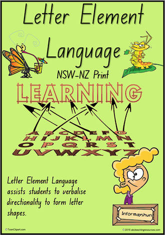 Year 1 Handwriting | Terminology | Letter Element | Charts | NSW-NZ Print