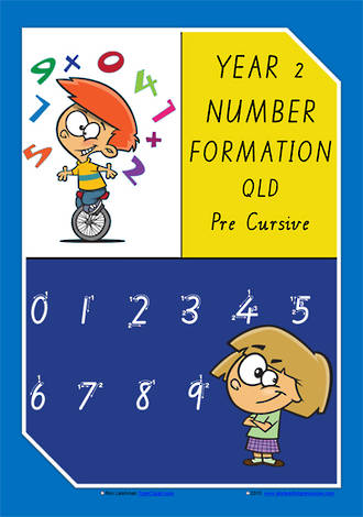 Year 2 | Handwriting | Number Formation | Colour Charts | QLD PreCursive