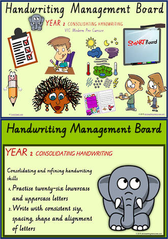 Year 2 Handwriting | Management | Cards | VIC Modern PreCursive
