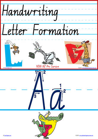 Year 2 Handwriting | Management | Display | NSW-NZ PreCursive