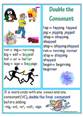 double the consonant spelling rule chart abc teaching resources. Black Bedroom Furniture Sets. Home Design Ideas