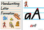 Handwriting | Letter Formation | Charts | QLD Print