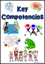 Key Competencies | Managing Self | Vocabulary | Cards