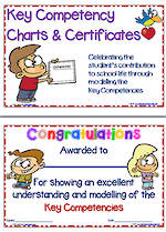 Key Competencies | Charts | Certificates-1