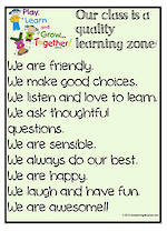 Learning Zone | Chart