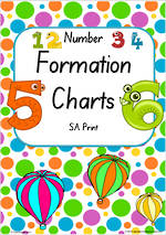 Foundation Handwriting | Number Formation |  Charts | SA Print