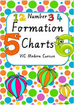 Foundation Handwriting | Number Formation |  Charts | VIC Modern PreCursive