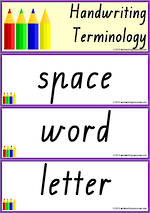 Foundation Handwriting | Terminology | Vocabulary | Flashcards | VIC Print