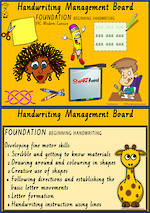 Foundation Handwriting |  Management | Activity Cards | VIC Modern PreCursive