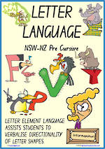 Year 2 Handwriting |Terminology | Uppercase Letter Language | Charts | NSW-NZ PreCursive