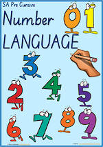 Year 2  Handwriting | Terminology | Number Language | Charts | SA PreCursive