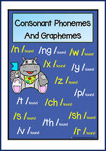 Consonant Phoneme and Grapheme | Word - Picture| Charts | Set 2