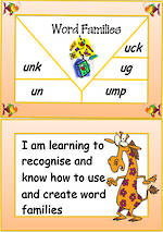 Word Families | Beginning with U | Charts