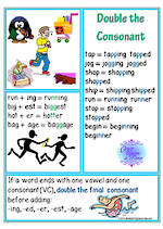 Double the Consonant | Spelling Rule | Chart