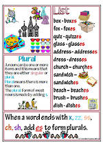 Words Ending in x, zz, ss, ch, sh | Spelling Rule | Chart